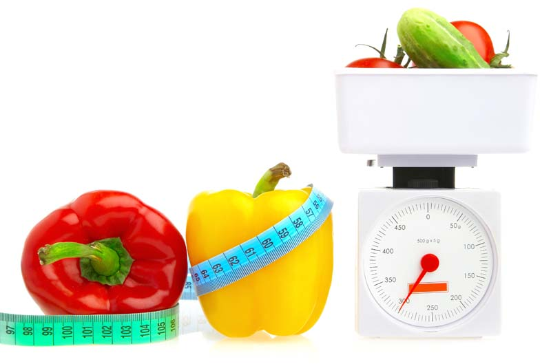 Measuring food portions is critical to successful weight loss!
